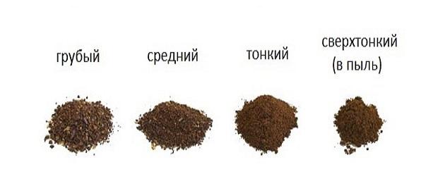 Степени помола кофе