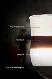 Состав кофе латте
