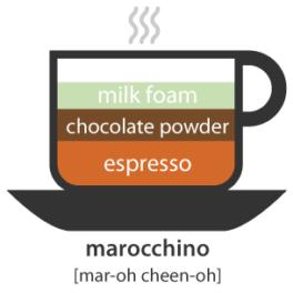 Состав кофе марочино