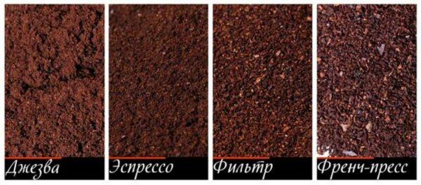 Измельчение кофе машинами